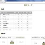 四国リーグ 第3節 FC今治vsROSSORISE KFC